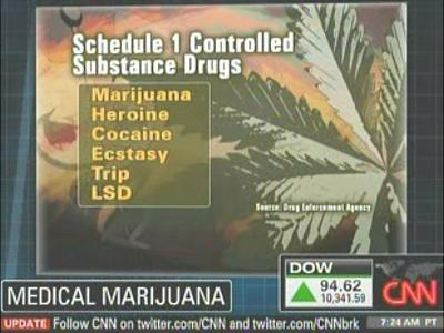 Marijuana: A Schedule I Drug