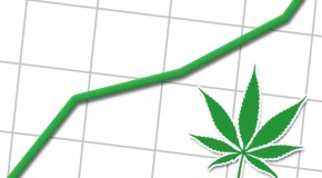 Budgetary Analysis Concludes that Colorado Could Gain Over $60 Million in Revenue and Savings by Decriminalizing Marijuana