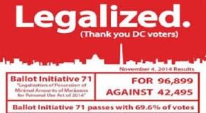DC Attorney General and CRomnibus Bill Hold Up Marijuana Legalization